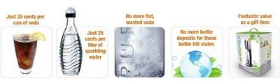 Great-tasting, fresh, fizzy beverages with SodaStream