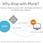 Why Shop with iMyne