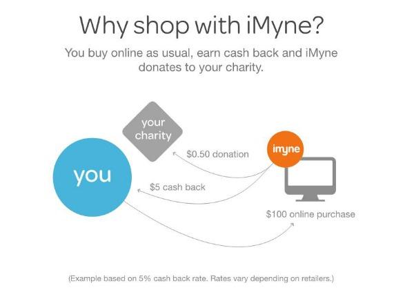 iMyne $1,000 Back To School Cash Giveaway