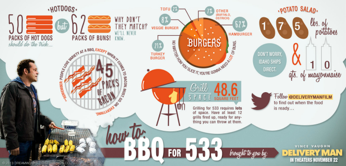 DM_BBQInfographic